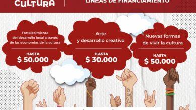 Photo of Culminó la primera convocatoria del Fondo Provincial Solidario 2020